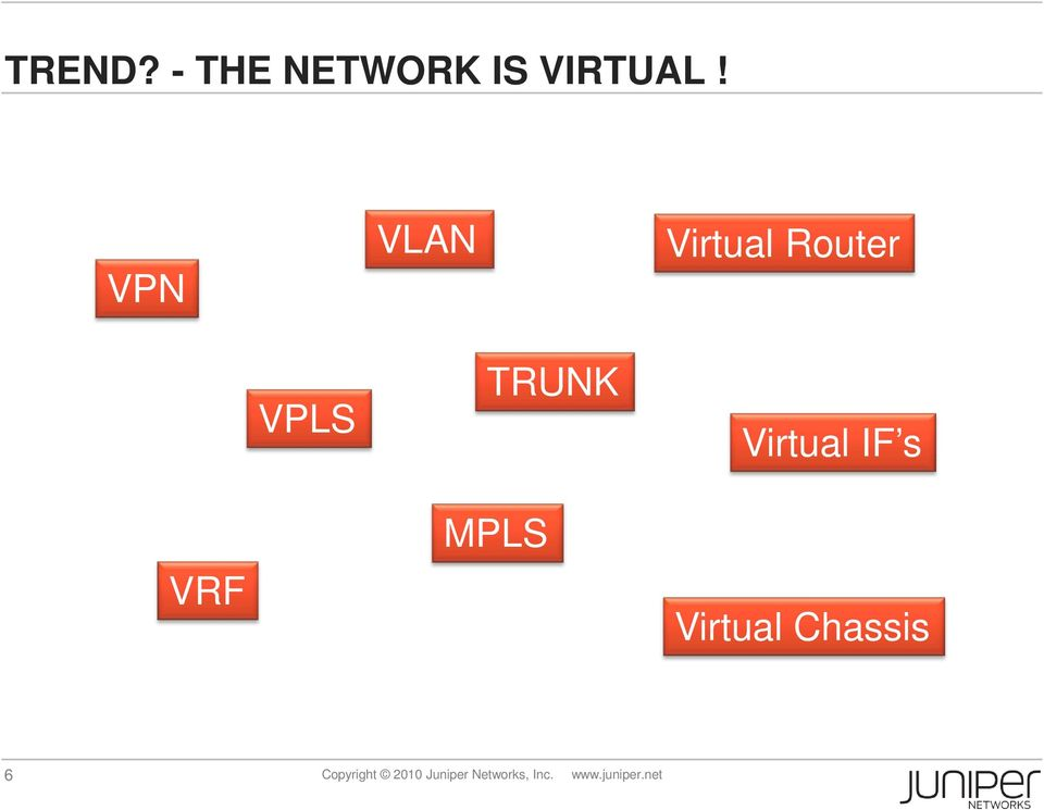Virtual IF s VRF MPLS Virtual Chassis 6