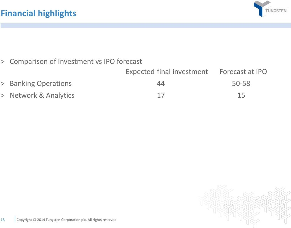 investment Forecast at IPO > Banking