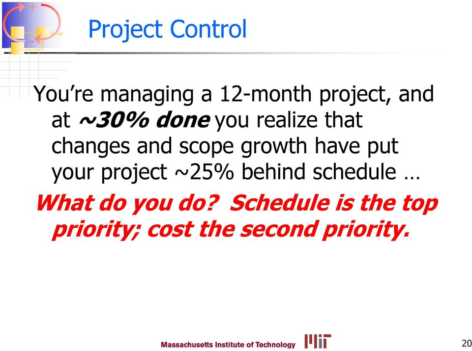 have put your project ~25% behind schedule What do you