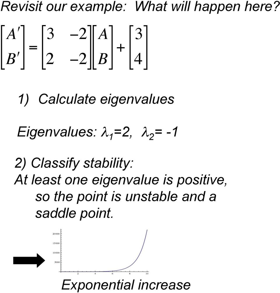 Eigenvalues: λ 1 =2, λ 2 = -1 2) Classify stability: At least