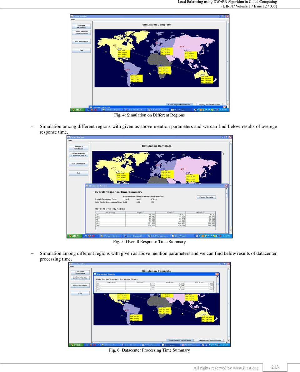 5: Overall Response Time Summary Simulation among different regions with given as above mention parameters