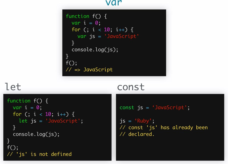 log(js); f(); // => JavaScript let const function f() { var i = 0; for (; i <