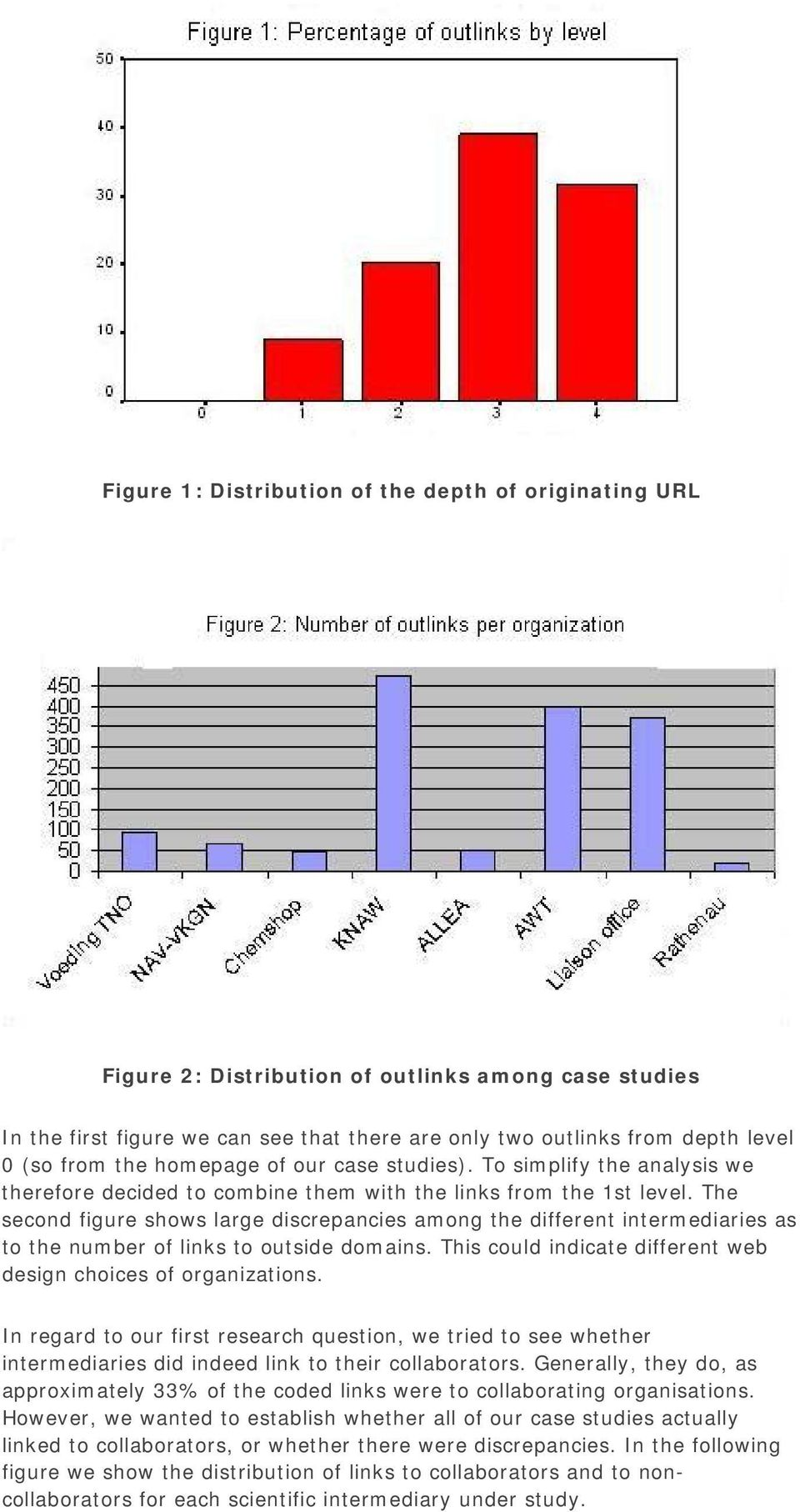 The second figure shows large discrepancies among the different intermediaries as to the number of links to outside domains. This could indicate different web design choices of organizations.