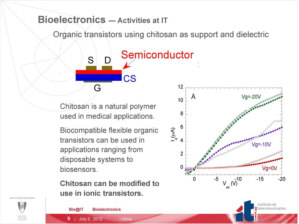 Biocompatible flexible organic transistors can be used in applications ranging from disposable systems to biosensors.