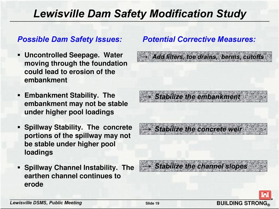 The embankment may not be stable under higher pool loadings Spillway Stability.