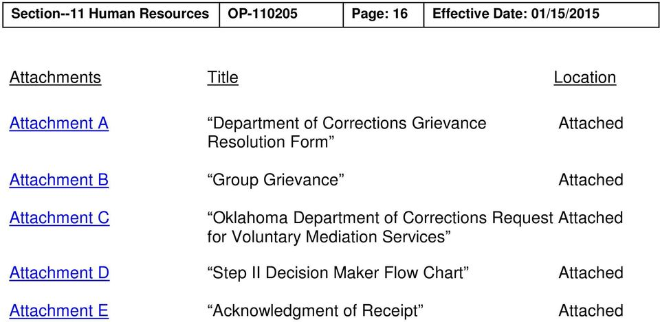 Attached Attachment C Oklahoma Department of Corrections Request Attached for Voluntary Mediation