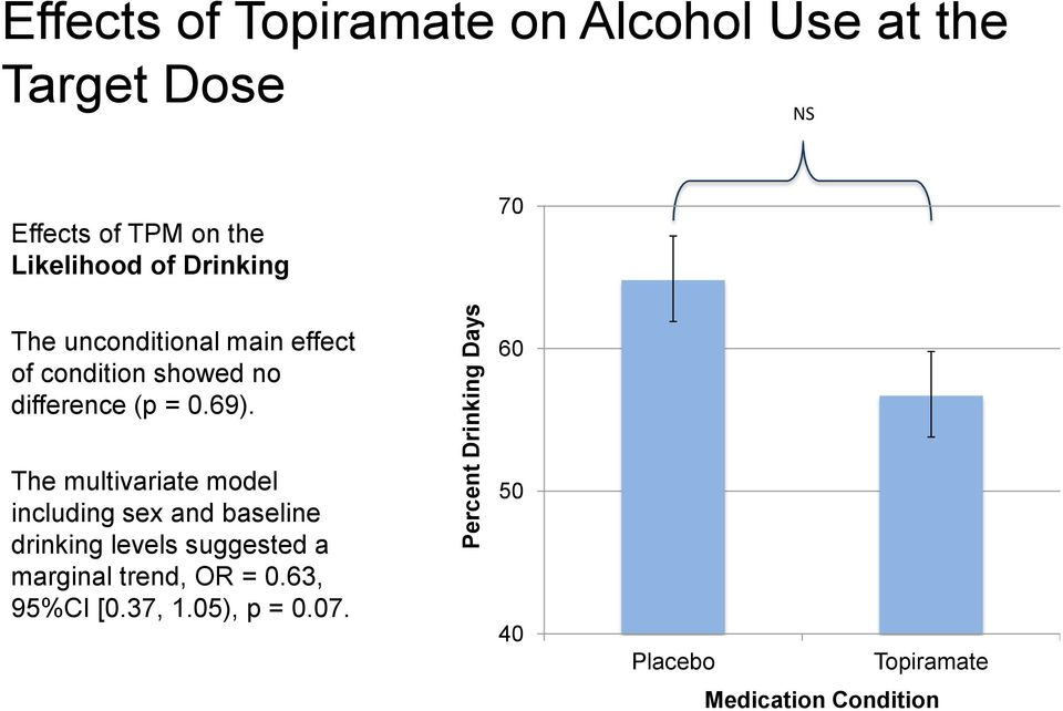 The multivariate model including sex and baseline drinking levels suggested a marginal trend, OR