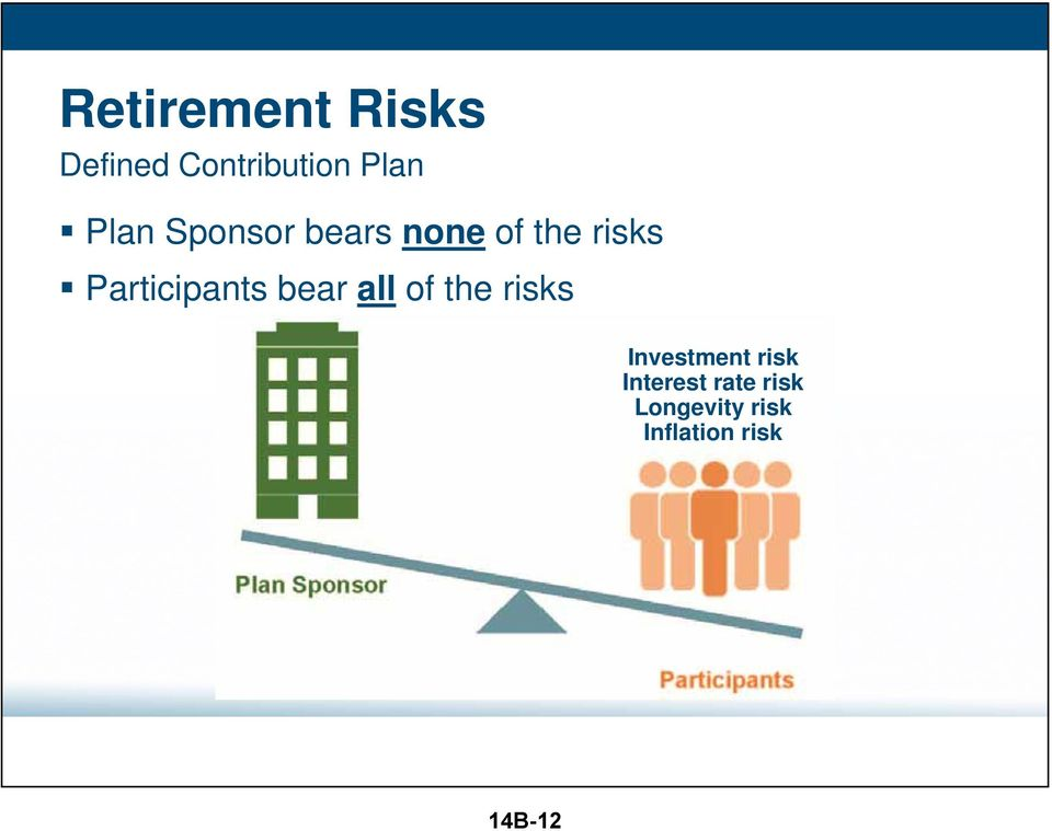 bear all of the risks Investment risk