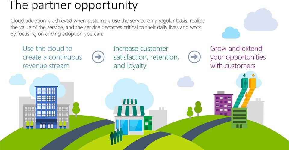 work. By focusing on driving adoption you can: Use the cloud to create a continuous revenue stream