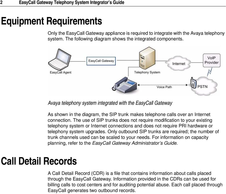 Call Detail Records Avaya telephony system integrated with the EasyCall Gateway As shown in the diagram, the SIP trunk makes telephone calls over an Internet connection.
