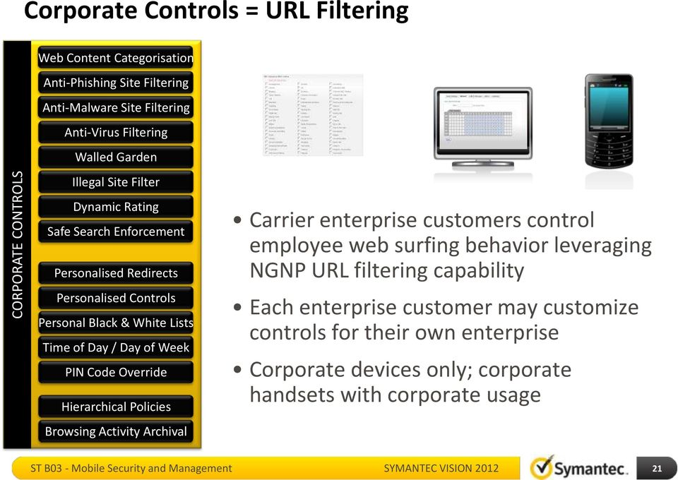 Browsing Activity Archival Carrier enterprise customers control employee web surfing behavior leveraging NGNP URL filtering capability Each enterprise customer may customize controls