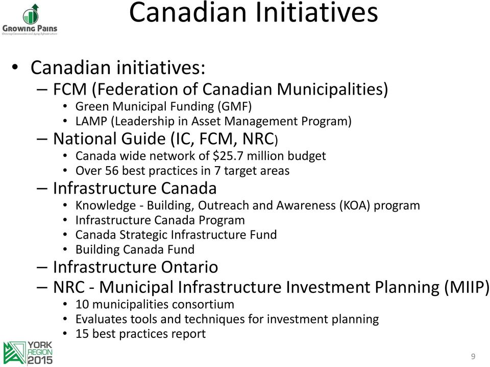 7 million budget Over 56 best practices in 7 target areas Infrastructure Canada Knowledge - Building, Outreach and Awareness (KOA) program Infrastructure