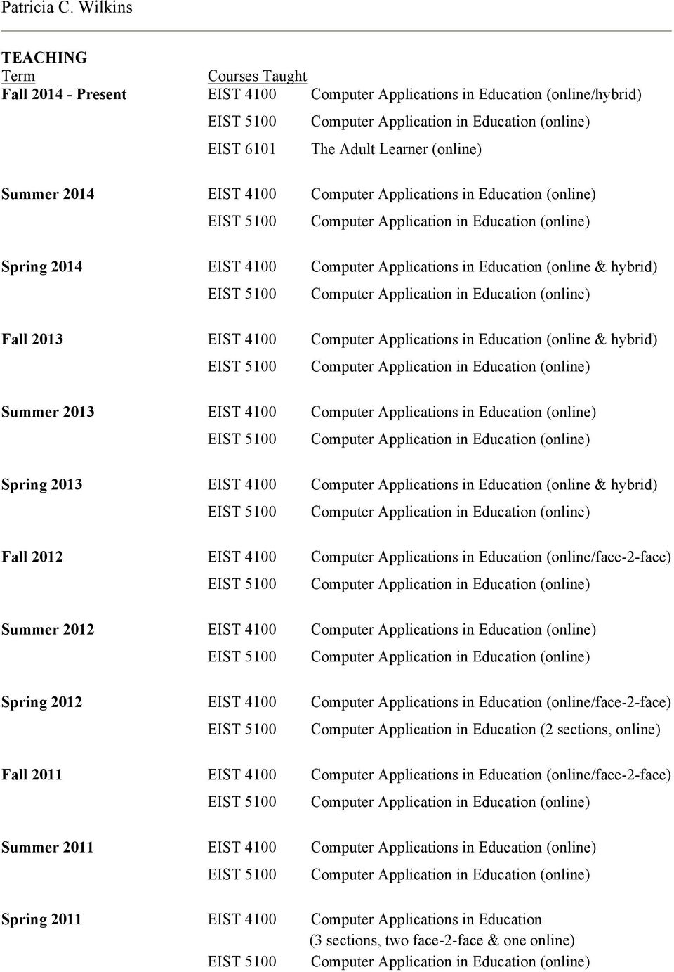 Applications in Education (online) Spring 2013 EIST 4100 Computer Applications in Education (online & hybrid) Fall 2012 EIST 4100 Computer Applications in Education (online/face-2-face) Summer 2012