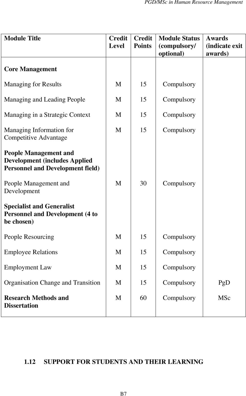 (includes Applied Personnel and Development field) People anagement and Development 30 Specialist and Generalist Personnel and Development (4 to be chosen)