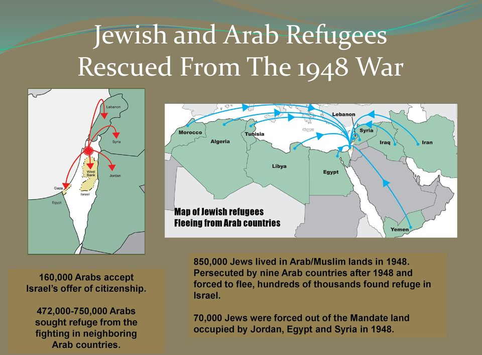 850,000 Jews lived in Arab/Muslim lands in 1948.