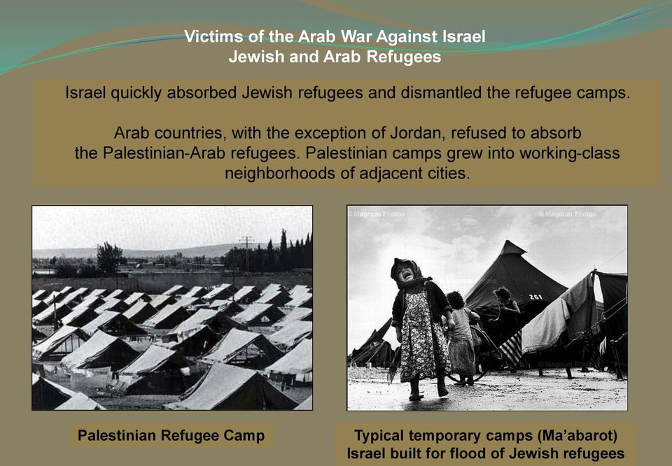 Arab countries, with the exception of Jordan, refused to absorb the Palestinian-Arab refugees.