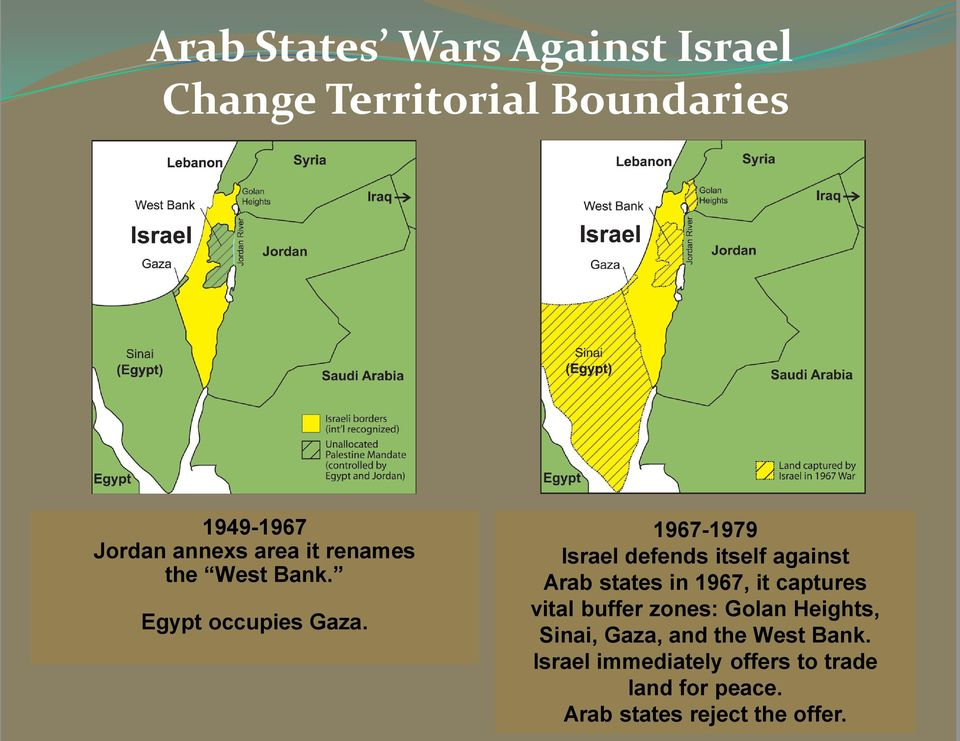 1967-1979 Israel defends itself against Arab states in 1967, it captures vital buffer