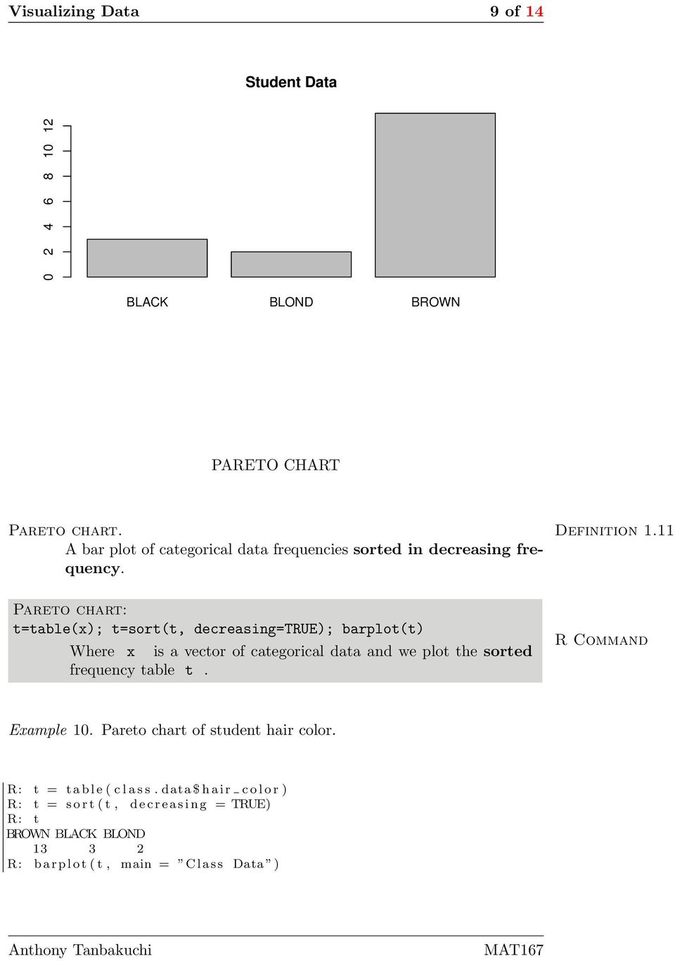 Pareto chart: t=table(x); t=sort(t, decreasing=true); barplot(t) Where x is a vector of categorical data and we plot the sorted frequency