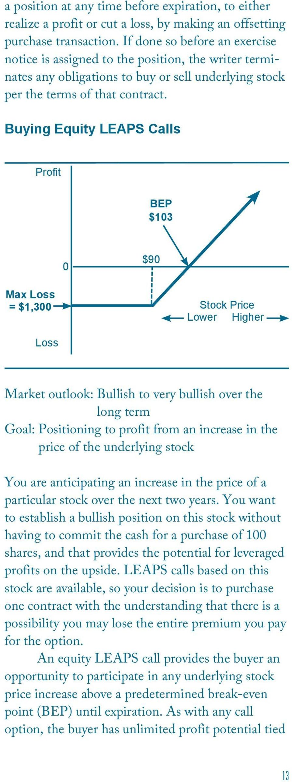 Buying Equity LEAPS Calls Profit BEP $103 0 $90 Max Loss = $1,300 Stock Price Lower Higher Loss Market outlook: Bullish to very bullish over the long term Goal: Positioning to profit from an increase