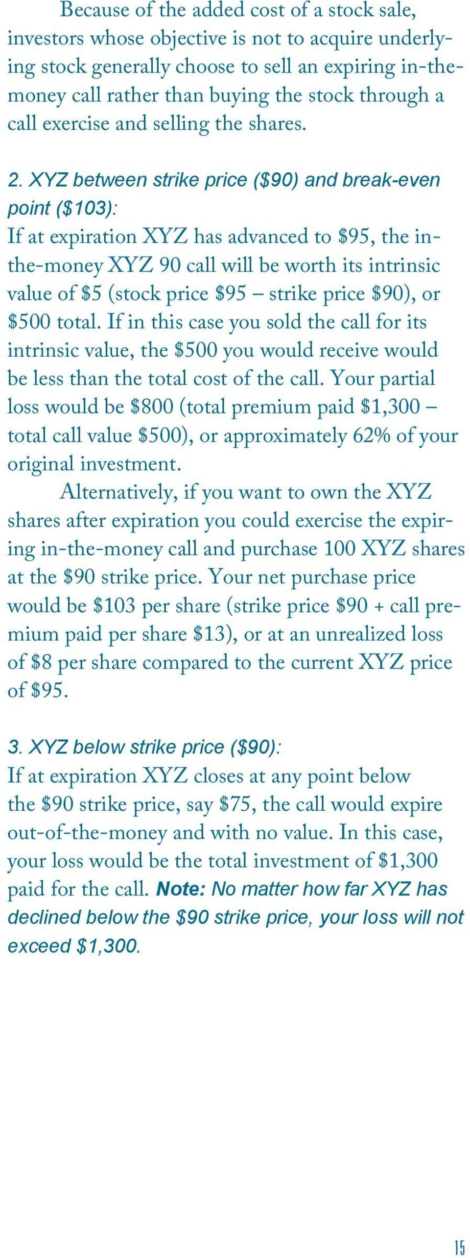 XYZ between strike price ($90) and break-even point ($103): If at expiration XYZ has advanced to $95, the inthe-money XYZ 90 call will be worth its intrinsic value of $5 (stock price $95 strike price
