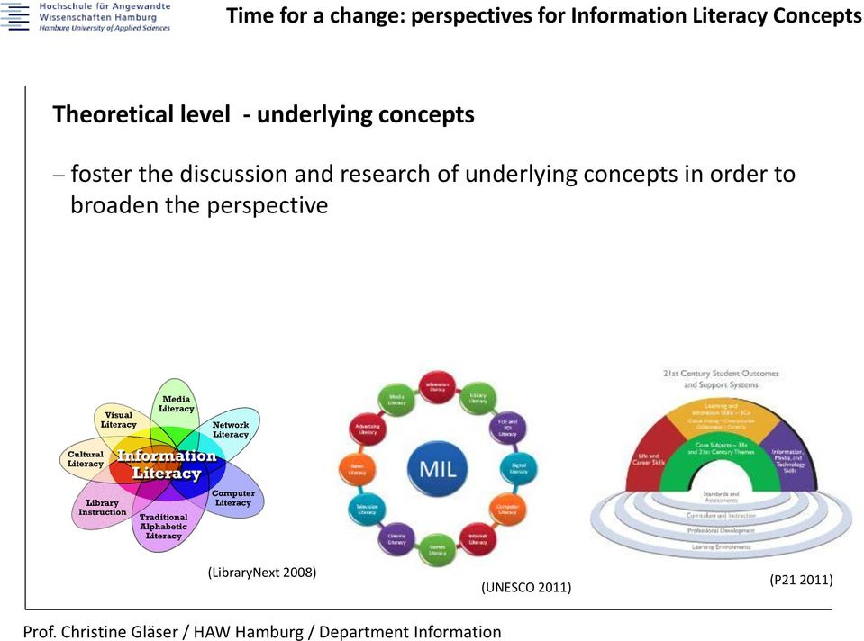 discussion and research of underlying concepts in order to