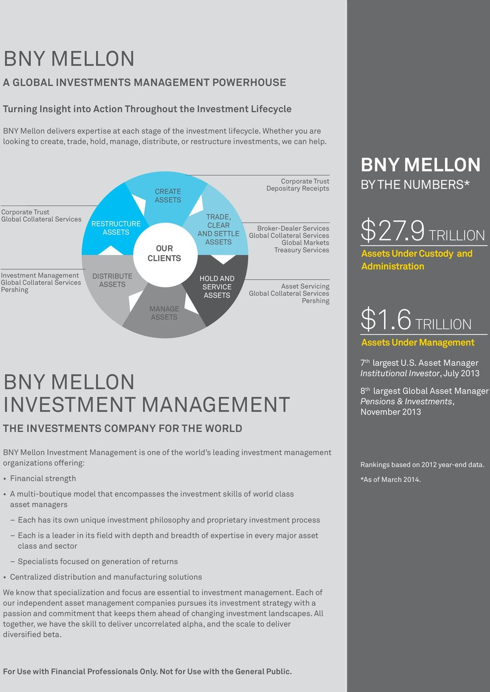 Corporate Trust Global Collateral Services Investment Management Global Collateral Services Pershing BNY Mellon Investment Management THE INVeSTMENTS COMPANY FOR THE WORLD BNY Mellon Investment