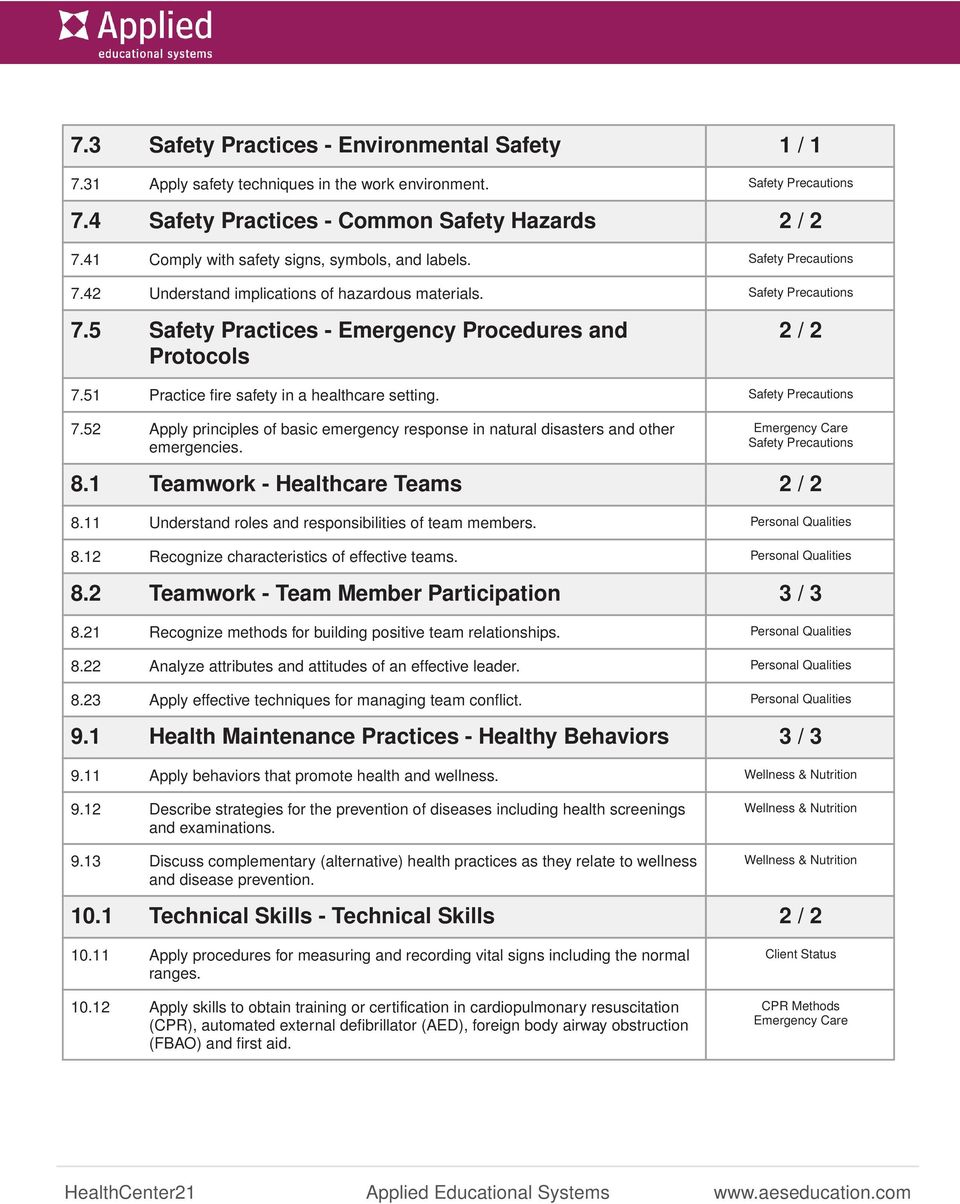51 Practice fire safety in a healthcare setting. Safety Precautions 7.52 Apply principles of basic emergency response in natural disasters and other emergencies. Emergency Care Safety Precautions 8.