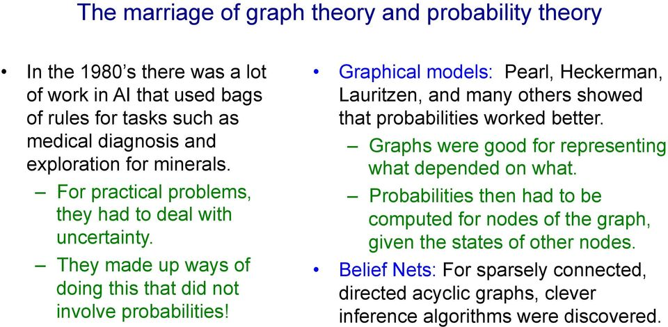 Graphical models: Pearl, Heckerman, Lauritzen, and many others showed that probabilities worked better. Graphs were good for representing what depended on what.
