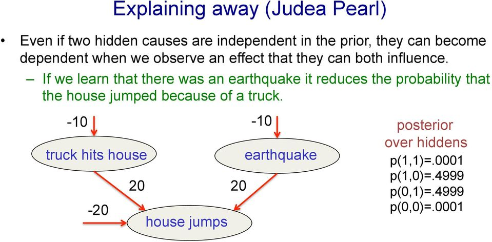 If we learn that there was an earthquake it reduces the probability that the house jumped because of a