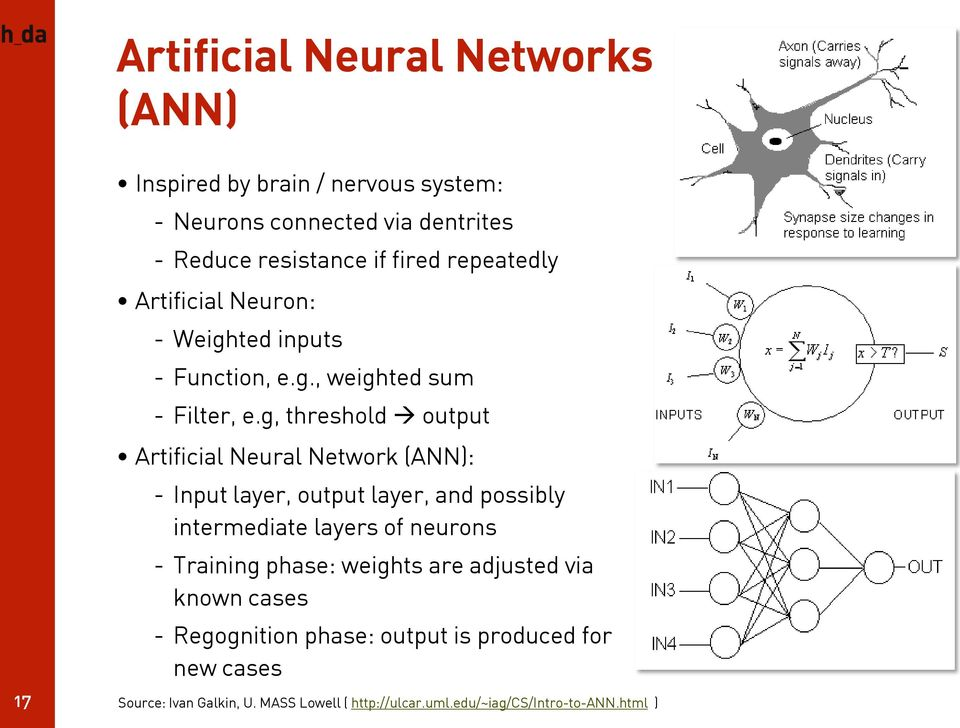 g, threshold output Artificial Neural Network (ANN): - Input layer, output layer, and possibly intermediate layers of neurons - Training phase: weights are