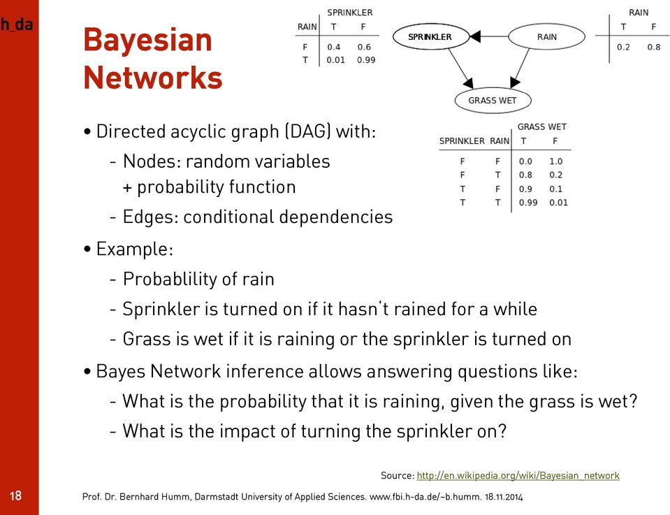 raining or the sprinkler is turned on Bayes Network inference allows answering questions like: - What is the probability that it