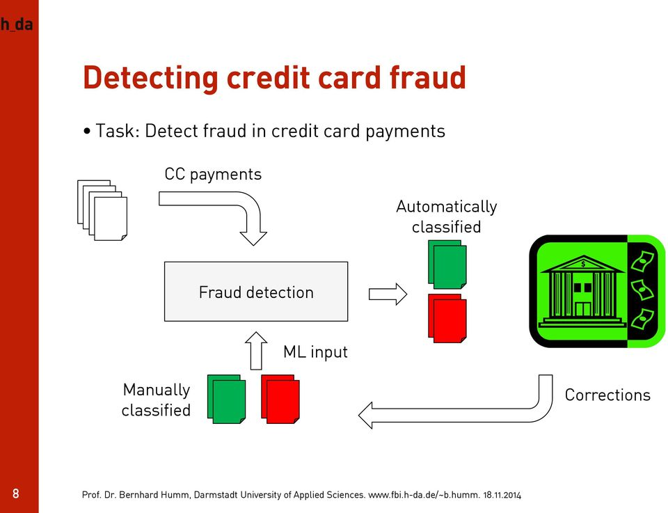 Automatically classified Fraud detection