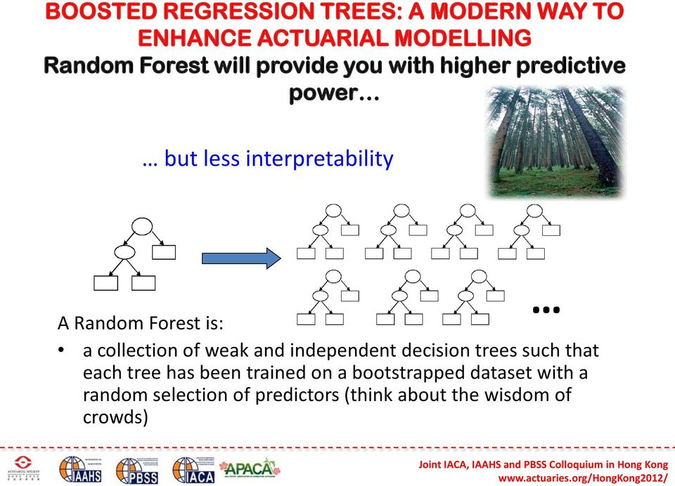 decision trees such that each tree has been trained on a bootstrapped