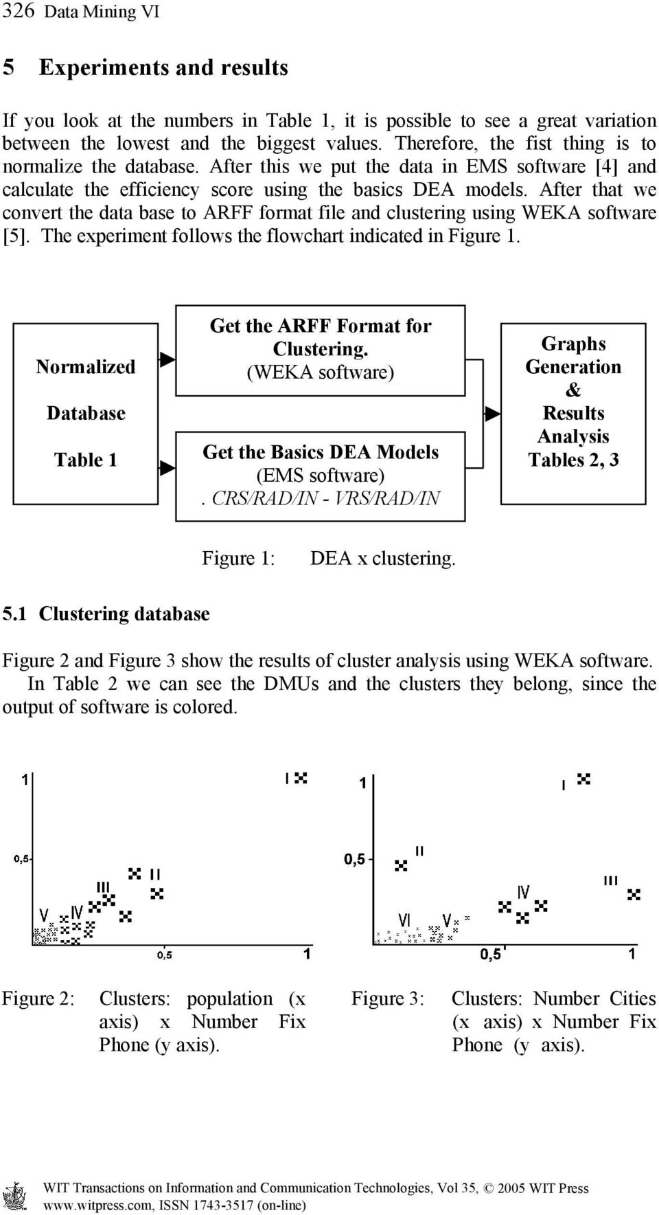 After that we convert the data base to ARFF format file and clustering using WEKA software [5]. The experiment follows the flowchart indicated in Figure 1.