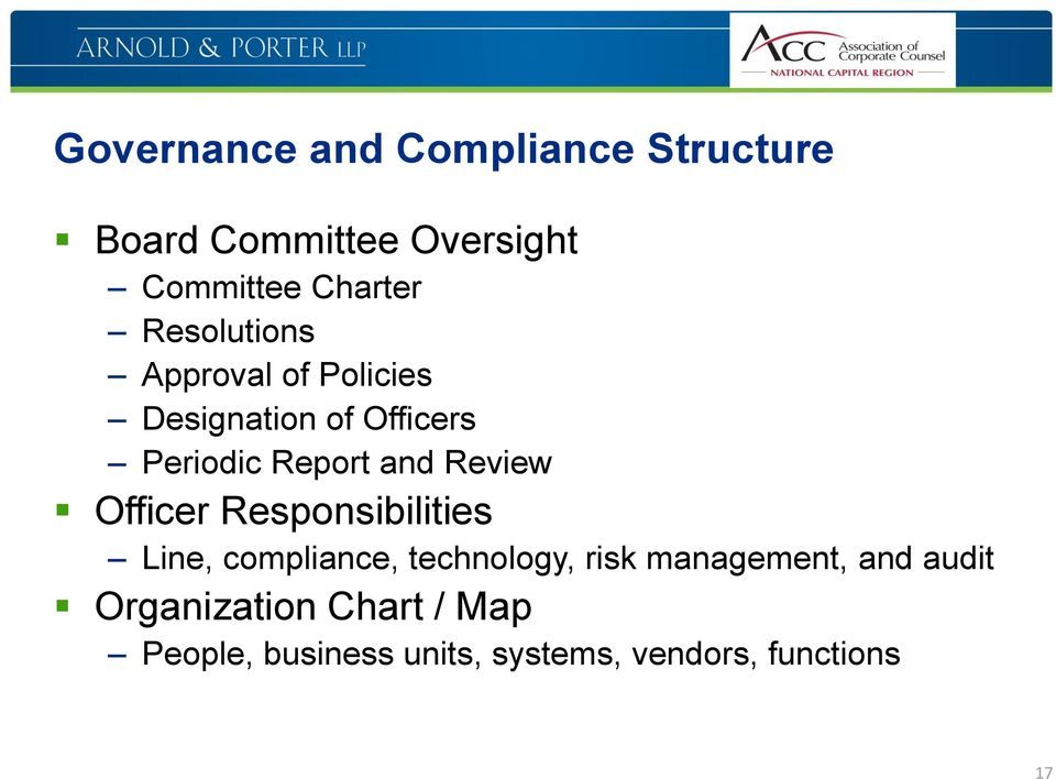 Review Officer Responsibilities Line, compliance, technology, risk management,