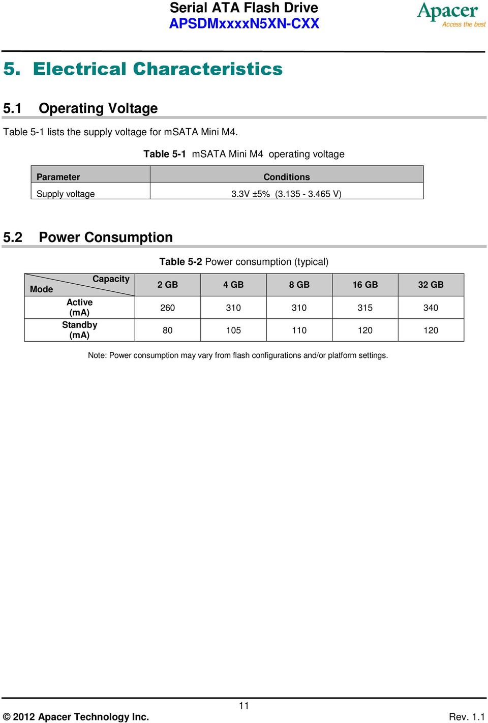 2 Power Consumption Table 5-2 Power consumption (typical) Mode Active (ma) Standby (ma) Capacity 2 GB 4 GB 8 GB 16