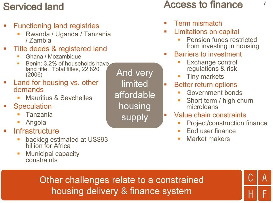 other demands Mauritius & Seychelles Speculation Tanzania Angola Infrastructure backlog estimated at US$93 billion for Africa Municipal capacity constraints And very limited affordable housing supply