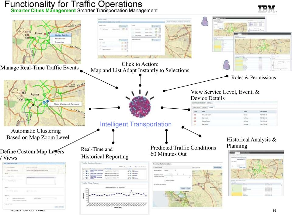Details Automatic Clustering Based on Map Zoom Level Define Custom Map Layers / Views Intelligent Transportation Real-Time