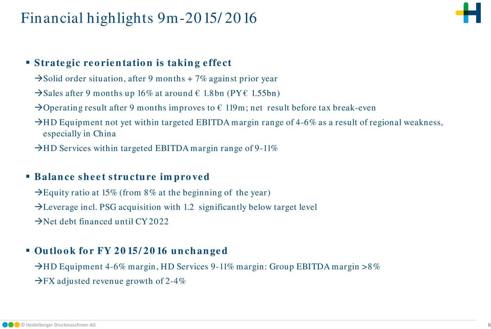 in China HD Services within targeted EBITDA margin range of 9-11% Balance sheet structure improved Equity ratio at 15% (from 8% at the beginning of the year) Leverage incl. PSG acquisition with 1.