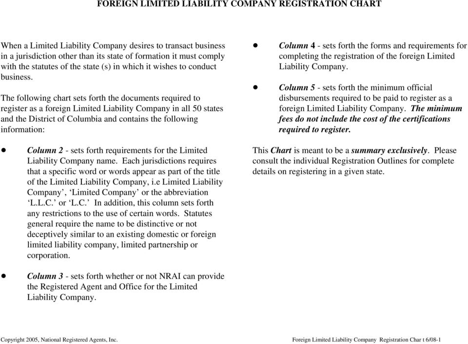 The following chart sets forth the documents required to register as a foreign Limited Liability Company in all 50 states and the District of Columbia and contains the following information:!