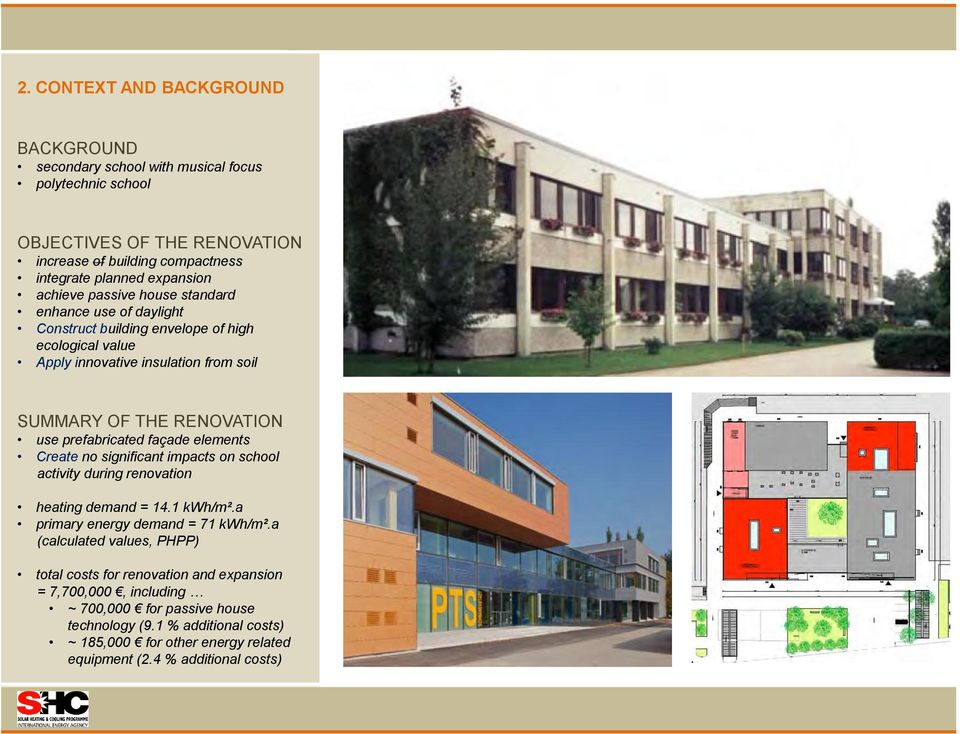 prefabricated façade elements Create no significant impacts on school activity during renovation heating demand = 14.1 kwh/m².a primary energy demand = 71 kwh/m².
