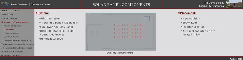 IMPLEMENTATION & RECOMMENDATION System: Grid-tied system 4 rows of 9 panels (36 panels) SunPower X21-345