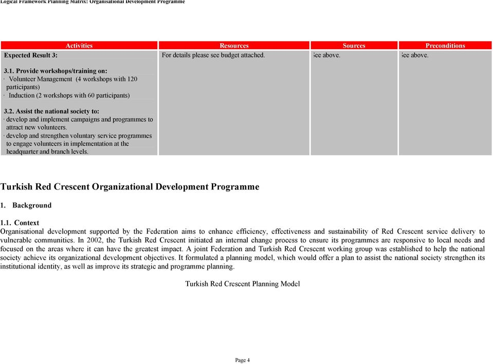 develop and strengthen voluntary service programmes to engage volunteers in implementation at the headquarter and branch levels. Turkish Red Crescent Organizational Development Programme 1.