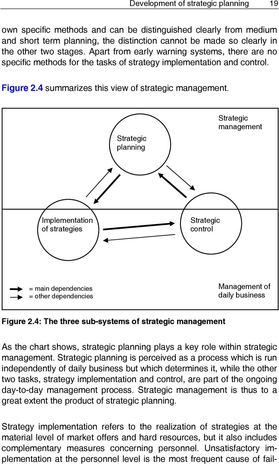 planning management Implementation of strategies control = main dependencies = other dependencies Management of daily business Figure 2.