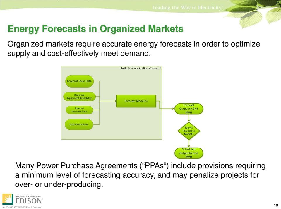 Many Power Purchase Agreements ( PPAs ) include provisions requiring a minimum