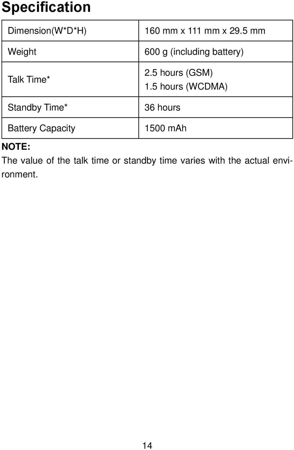 5 mm 600 g (including battery) 2.5 hours (GSM) 1.