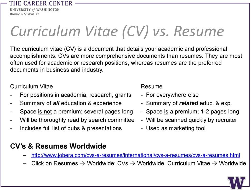 Curriculum Vitae Resume - For positions in academia, research, grants - For everywhere else - Summary of all education & expe