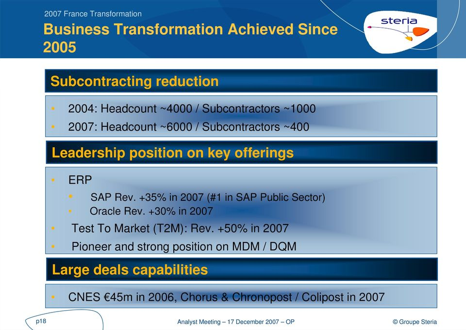 SAP Rev. +35% in 2007 (#1 in SAP Public Sector) Oracle Rev. +30% in 2007 Test To Market (T2M): Rev.