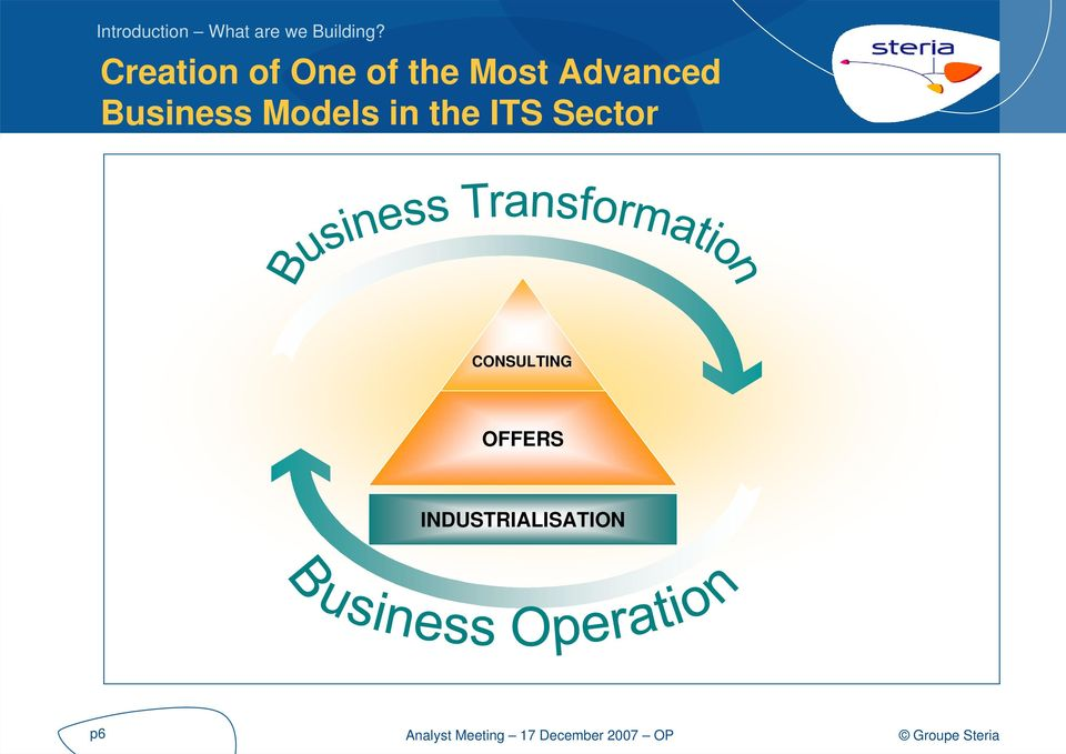 Advanced Business Models in the ITS