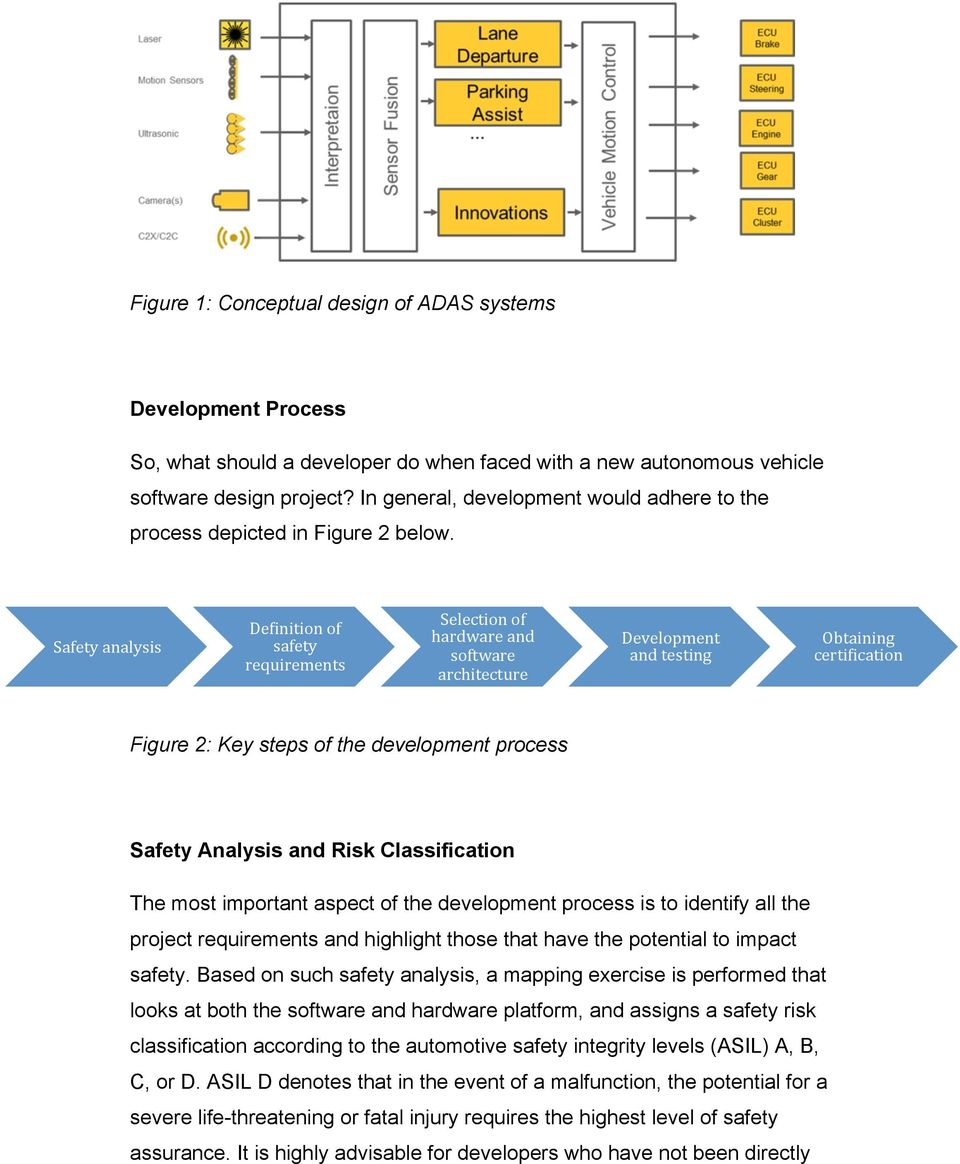 Safety analysis De-inition of safety requirements Selection of hardware and software architecture Development and testing Obtaining certi-ication Figure 2: Key steps of the development process Safety